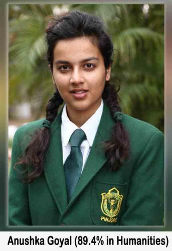 Anushka Goyal